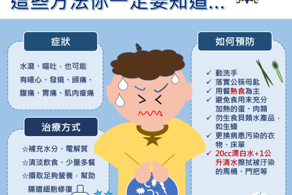 病毒性腸胃炎