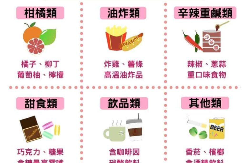 緩解胃食道逆流 6類刺激物少碰